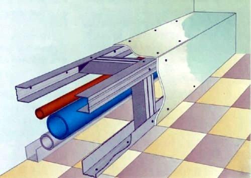 Как сделать короб из гипсокартона