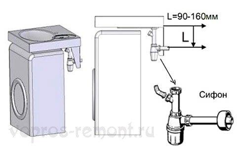 Как установить раковину