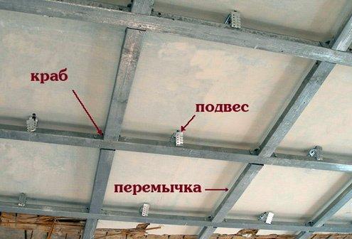 Одноуровневый потолок своими руками