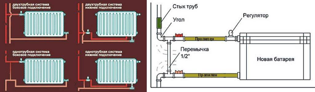 Монтаж системы отопления своими руками