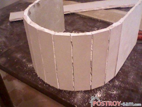 Декоративные перегородки из гипсокартона