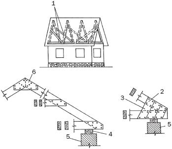 Ремонт деревенского дома