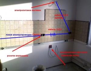 Школа ремонта кухни видео